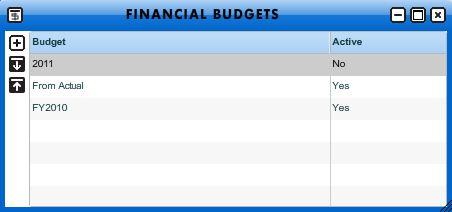 financial budgets workamajig online help guide