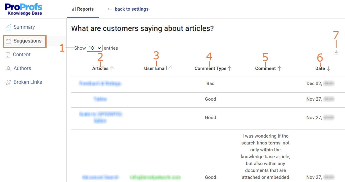 Feedback survey reports