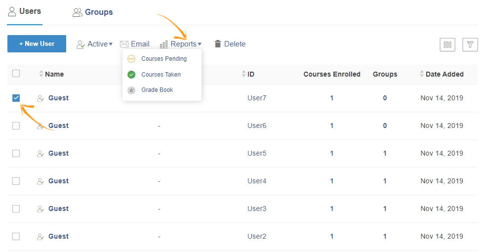 Online classroom reports