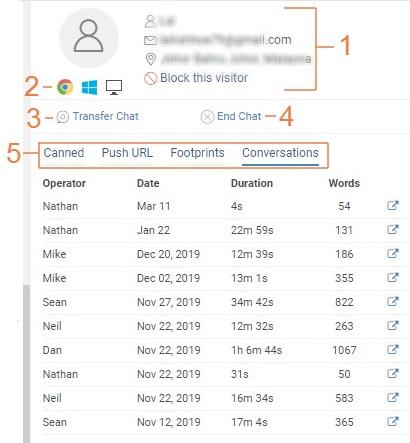 Operator Chat Window