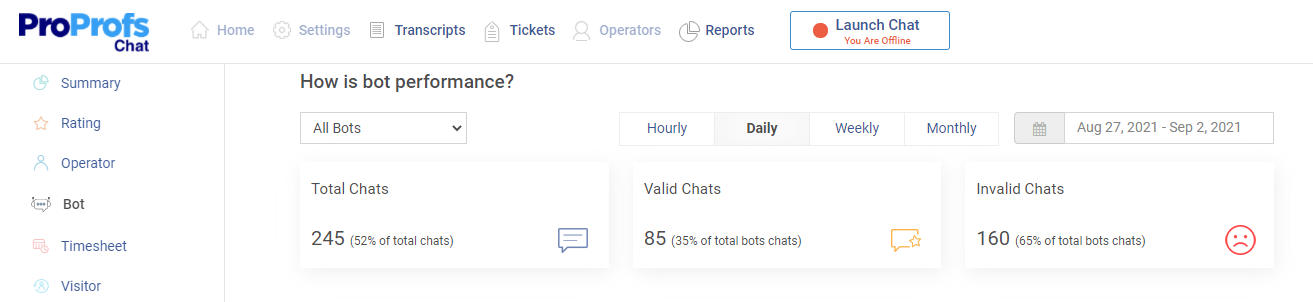 Bot Performance Report Page