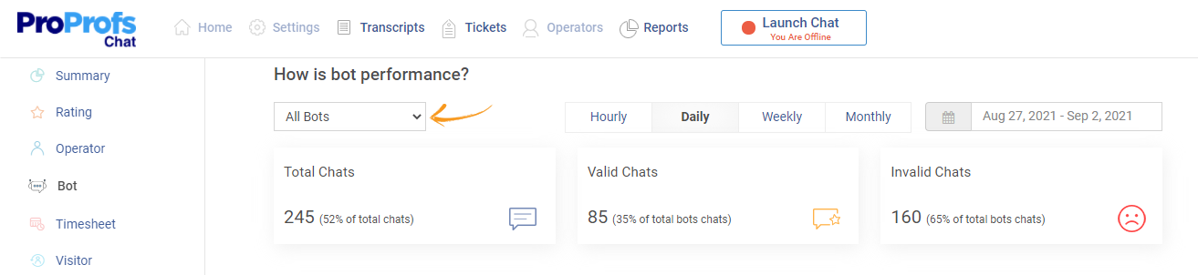 Checking Bot Performance of ProProfs Live Chatbots