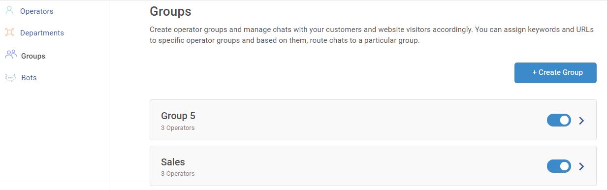 Operator Groups