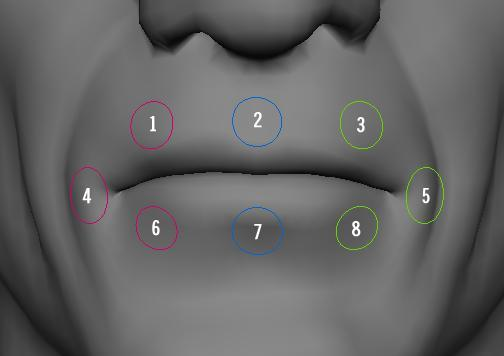 Rigging for Faceware - Best Practices - Faceware Knowledge Base