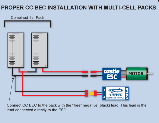 ccbec_multi pack large ccbec 10a peak 25v max input sbec bec wiring diagram at edmiracle.co