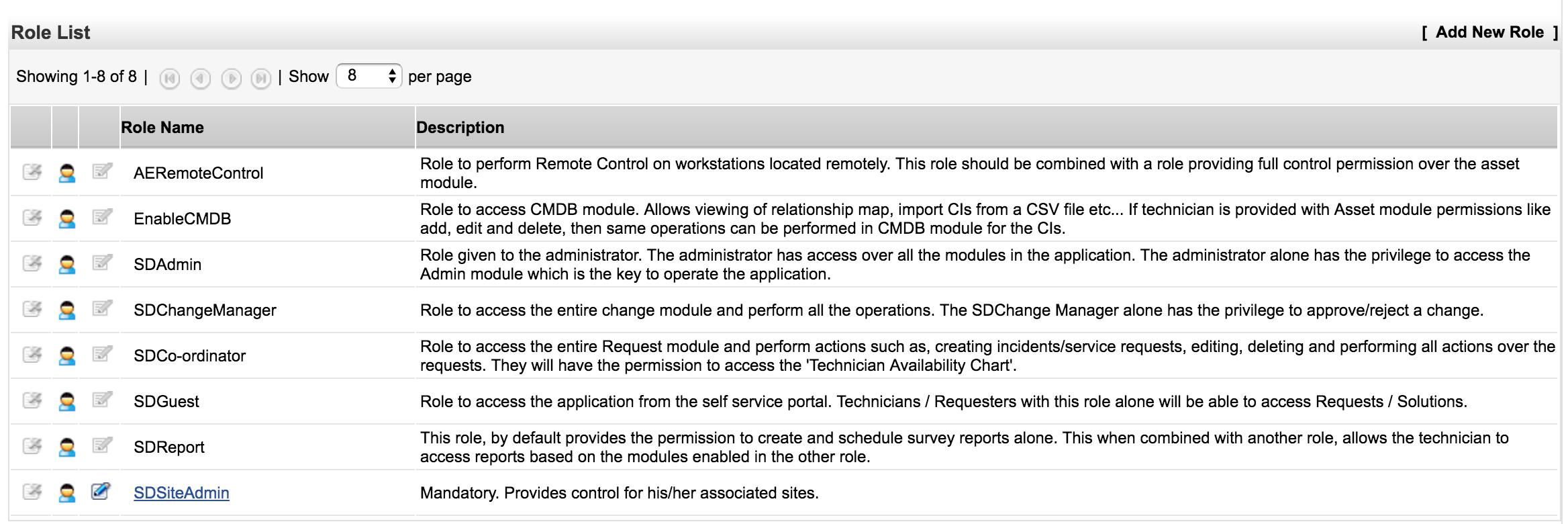 User roles | Help desk customizer - SDP help desk guide