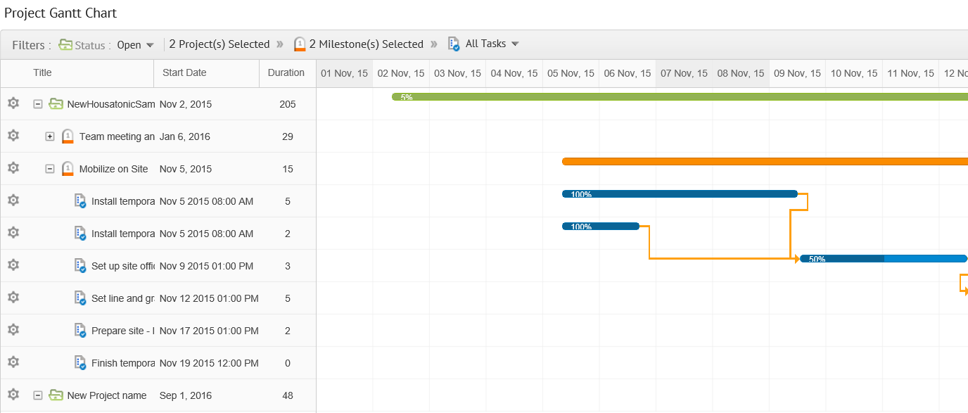 What Is Gantt Chathow To View Gantt Chathow To Access Projects Via